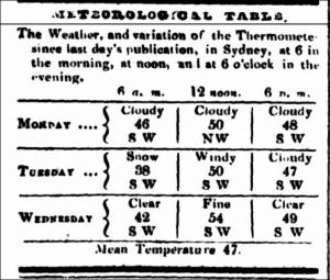 Snow_sydney_met_table